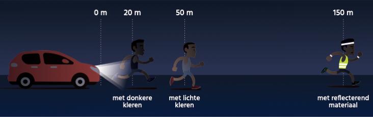 Hoe valt u als loper of fietser beter op in het donker?